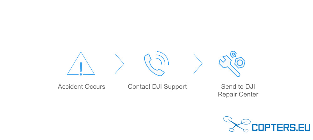 Contact DJI Support