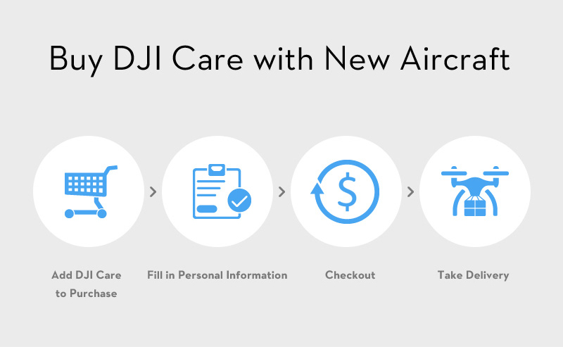 DJI Care With new drone