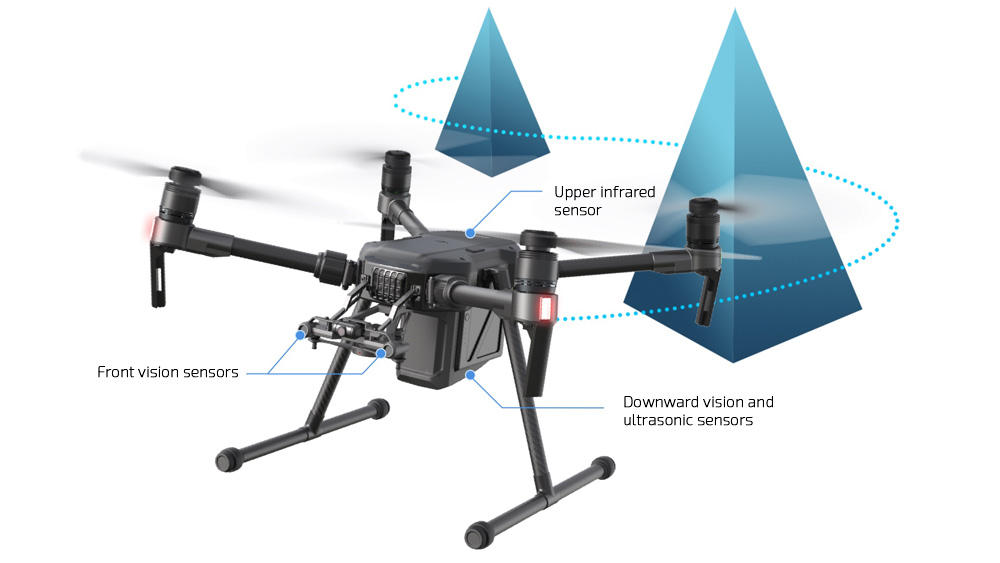 Intelligent Flight Modes - COPTERS.EU